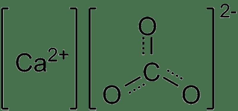 کربنات چیست
